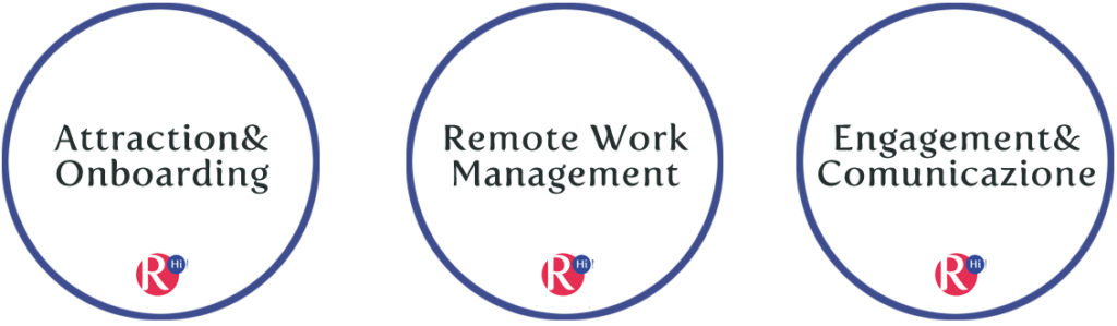 talent attraction remote work comunicazione onboarding advocacy management development